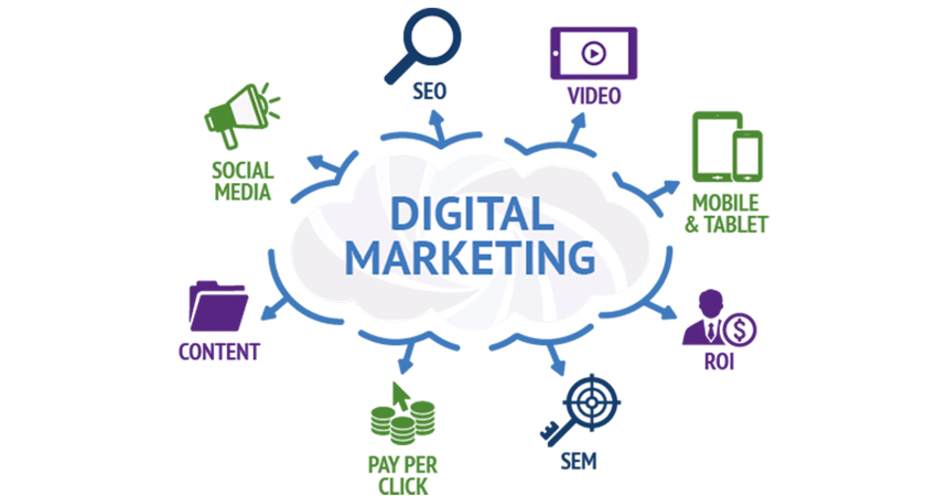 Things That You Must Know About Digital Marketing Agencies